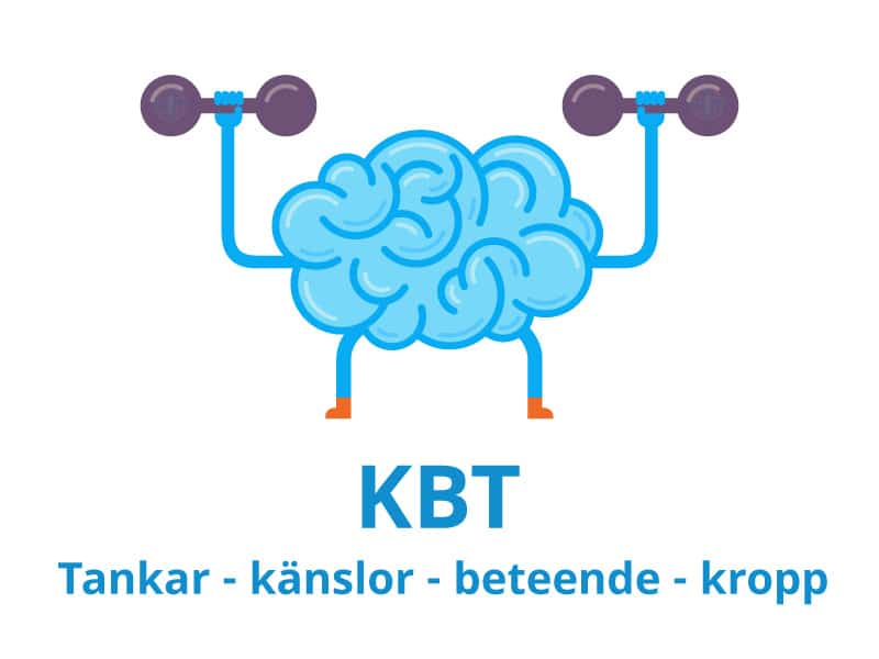 KBT - kognitiv beteendeterapi - skadekompassen.se