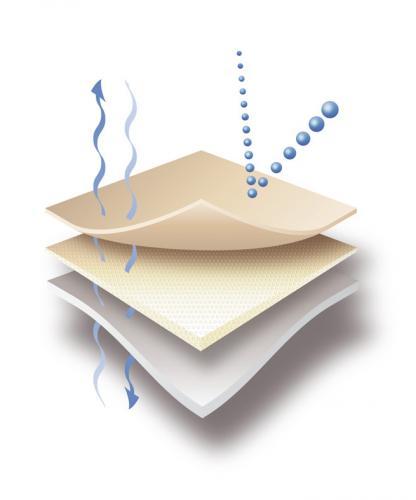 Soft tex material som andas och är luftgenomsläppligt